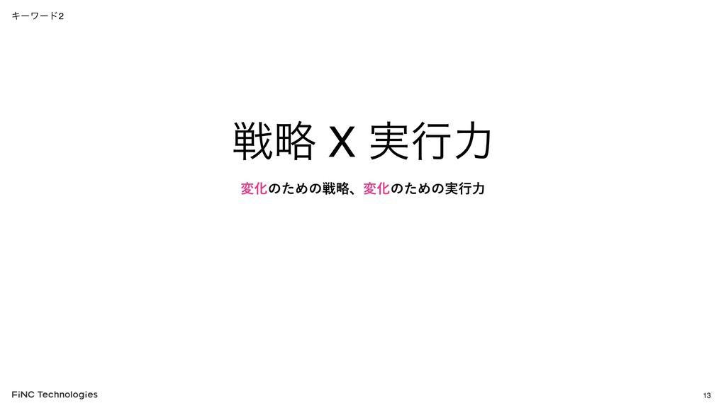 ઓུ X ࣮ߦྗ 13 Ωʔϫʔυ2 มԽͷͨΊͷઓུɺมԽͷͨΊͷ࣮ߦྗ