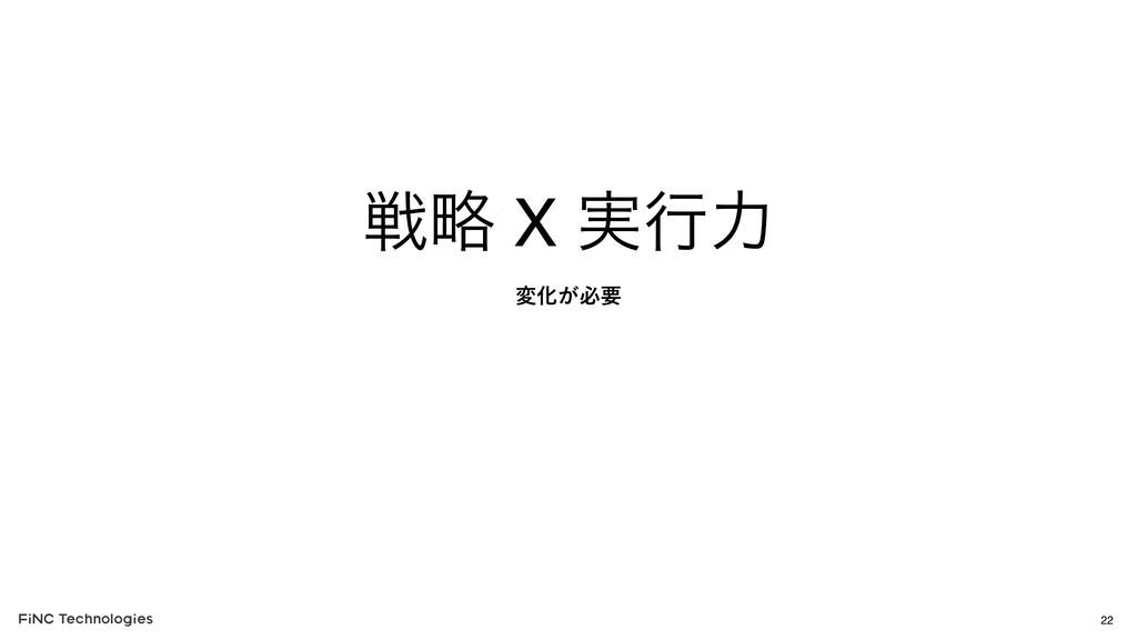 ઓུ X ࣮ߦྗ 22 มԽ͕ඞཁ