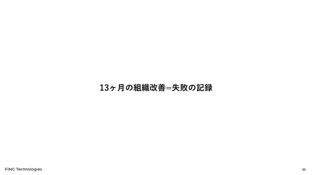 ϲ݄ͷ৫վળࣦഊͷه 33