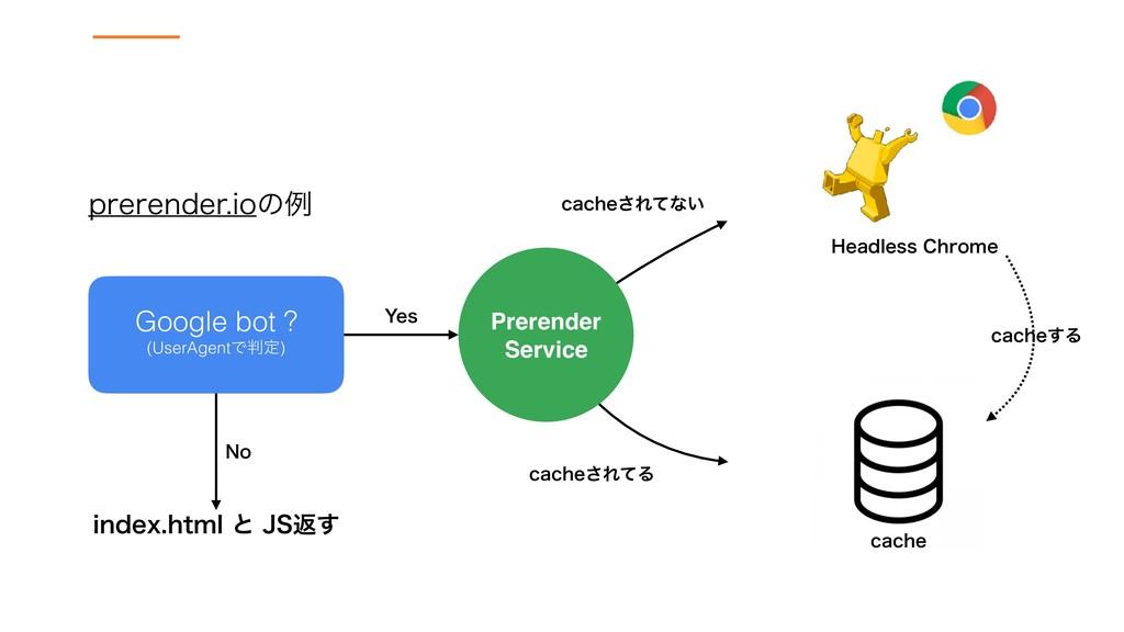 QSFSFOEFSJPͷྫ Prerender Service Google bot ? (...