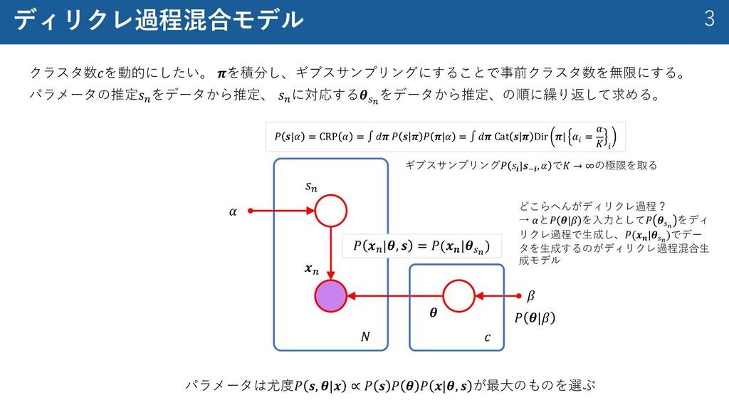 3 ディリクレ過程混合モデル クラスタ数𝑐を動的にしたい。 𝝅を積分し、ギブスサンプリングにす...