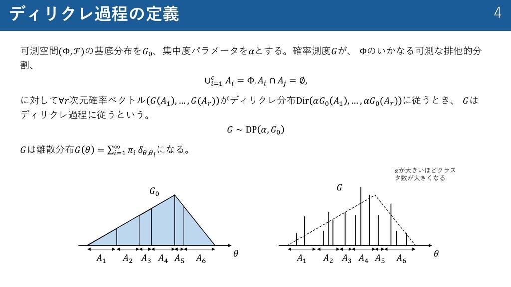 4 ディリクレ過程の定義 可測空間(Φ, ℱ)の基底分布を𝐺$ 、集中度パラメータを𝛼とする。...