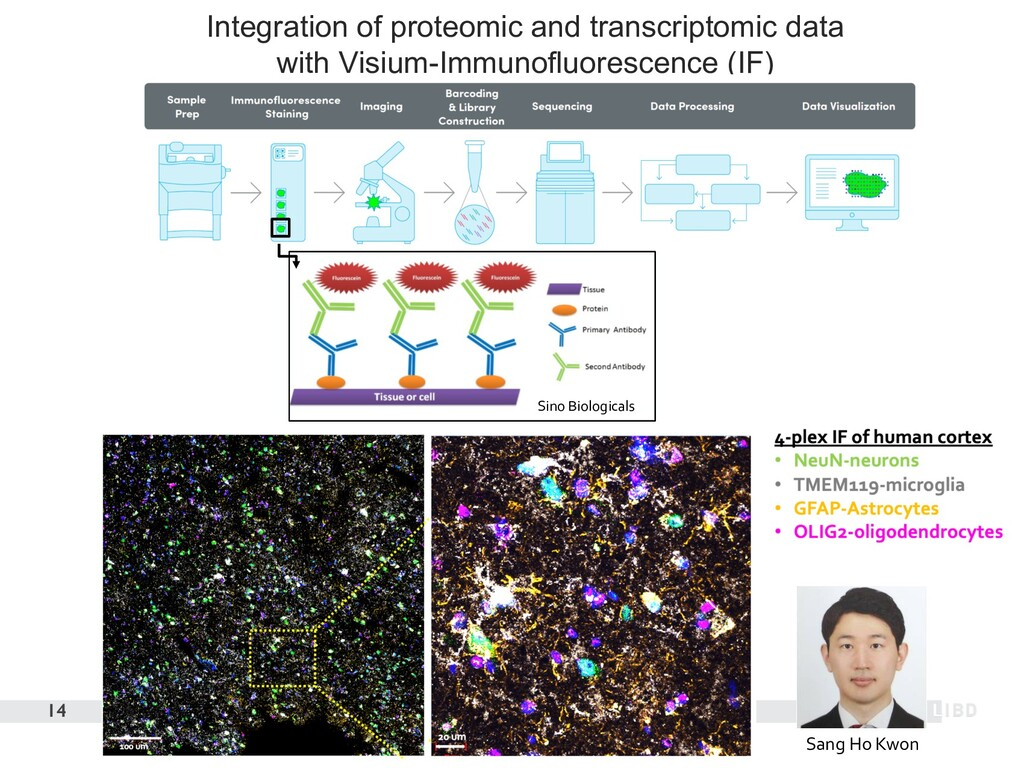 Integration of proteomic and transcriptomic dat...