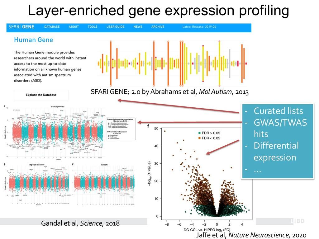 Gandal et al, Science, 2018 SFARI GENE; 2.0 by ...