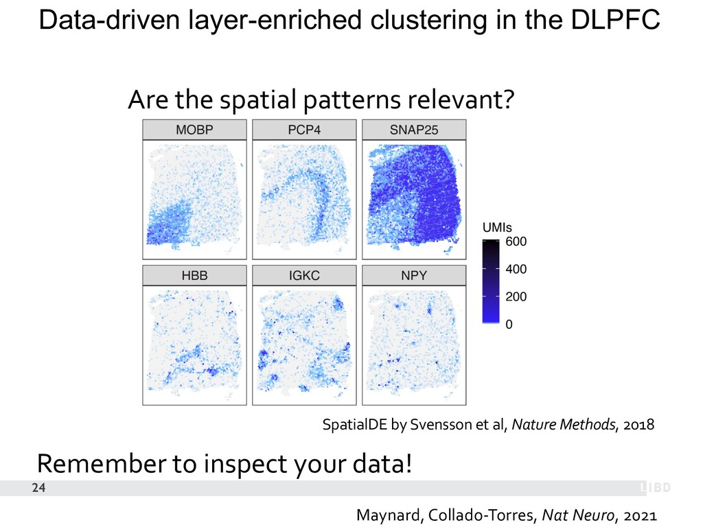 24 Data-driven layer-enriched clustering in the...
