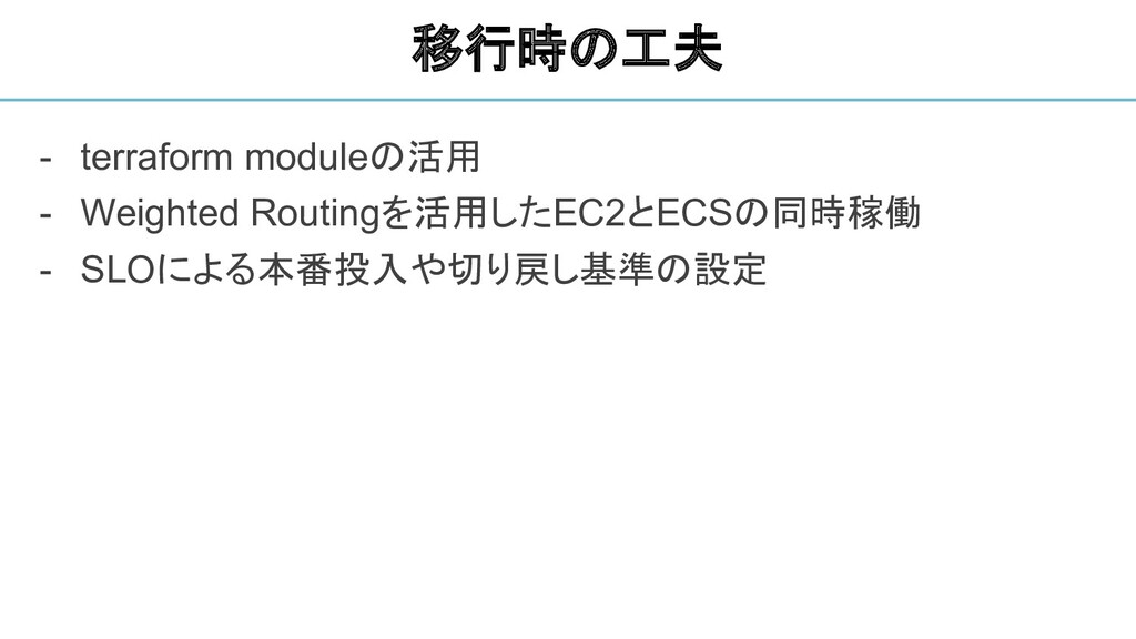 - terraform moduleの活用 - Weighted Routingを活用したEC...