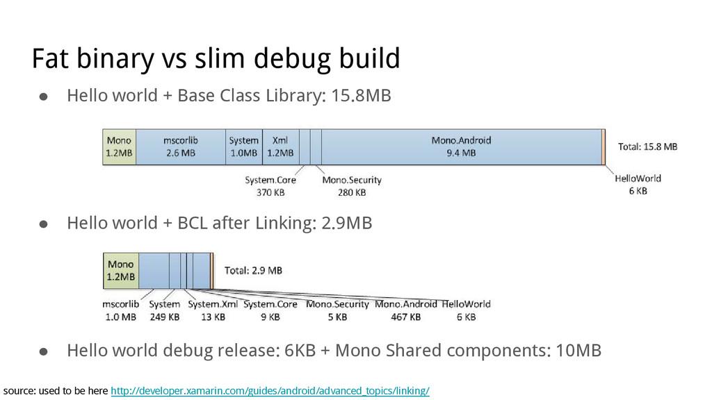 Fat binary vs slim debug build ● Hello world + ...