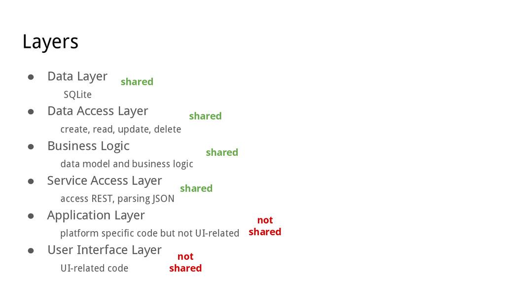 Layers ● Data Layer SQLite ● Data Access Layer ...