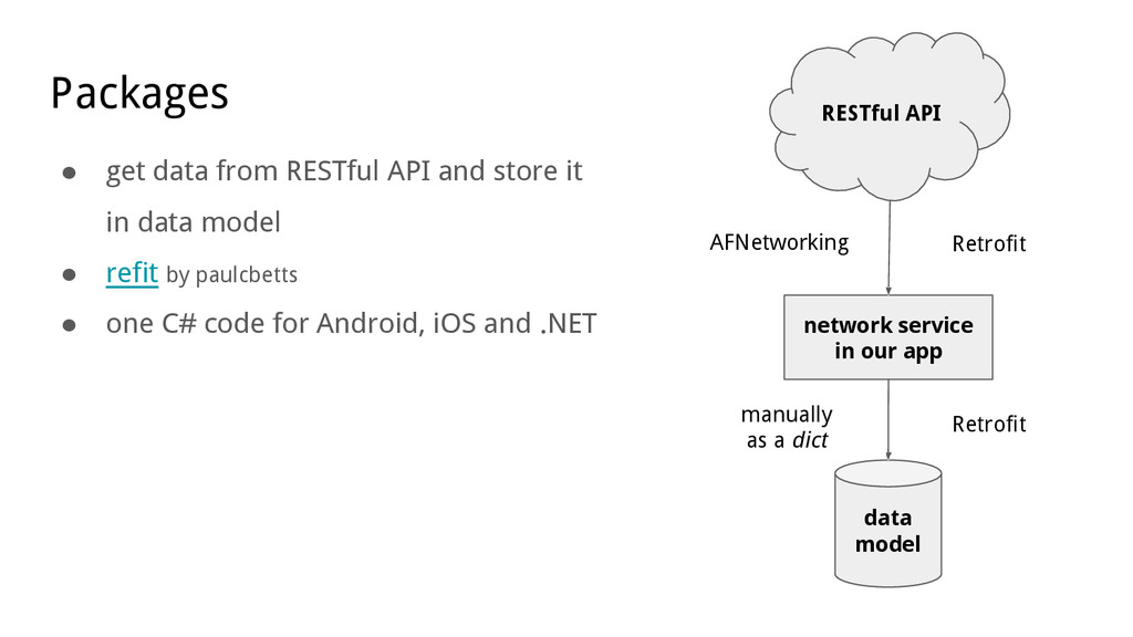 Packages ● get data from RESTful API and store ...