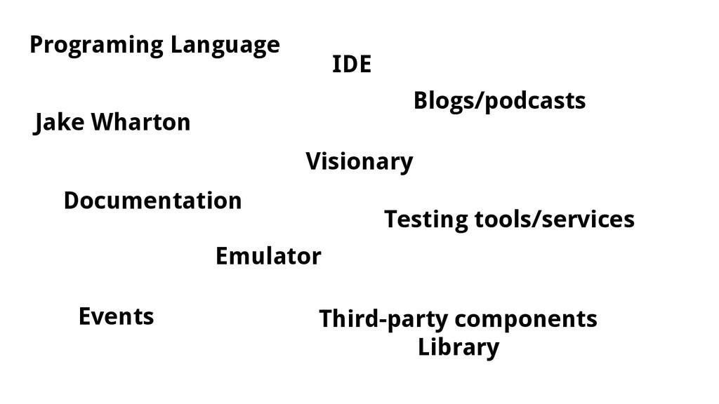 IDE Visionary Documentation Jake Wharton Testin...