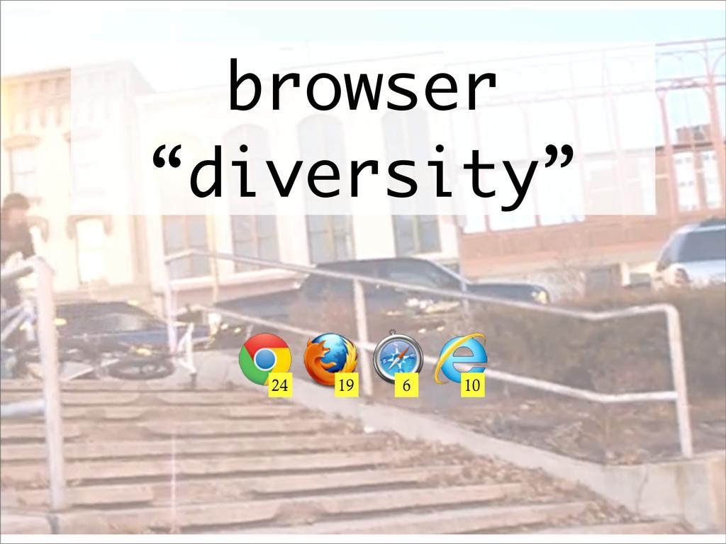 "browser ""diversity"" 24 19 6 10"
