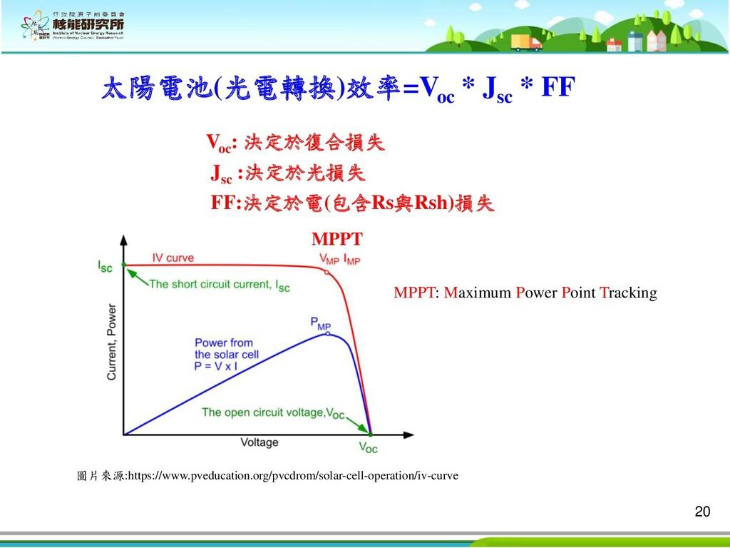 20 太陽電池(光電轉換)效率=Voc * Jsc * FF Voc : 決定於復合損失 Js...