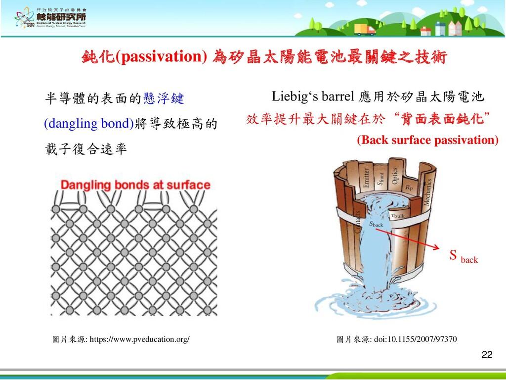 22 半導體的表面的懸浮鍵 (dangling bond)將導致極高的 載子復合速率 圖片來源...