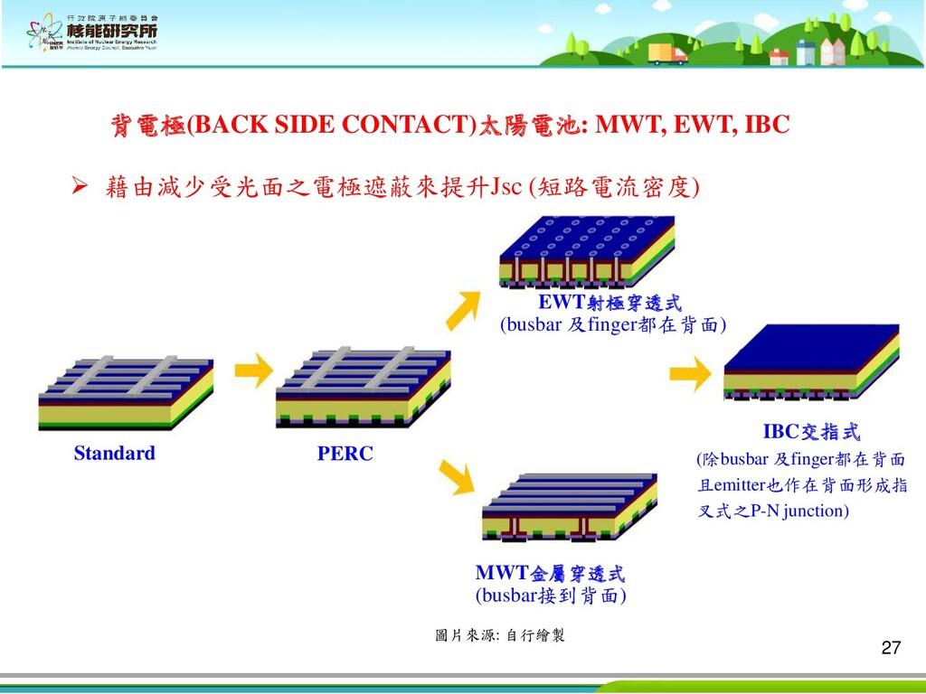 27 Standard PERC EWT射極穿透式 (busbar 及finger都在背面) ...