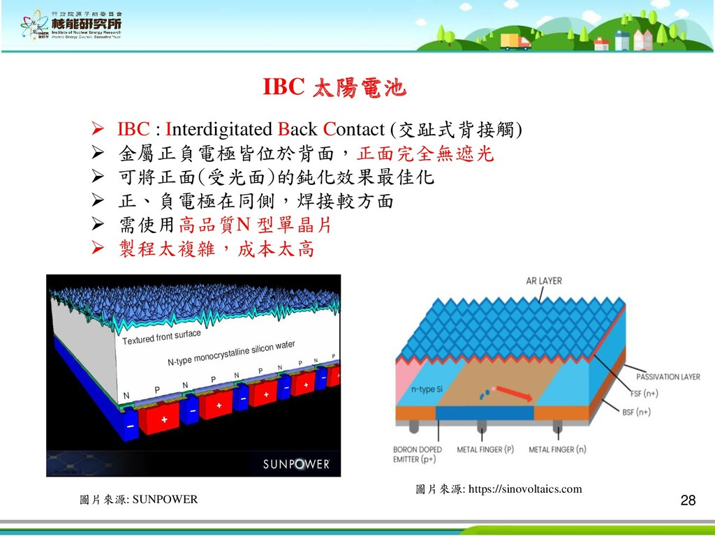 28 IBC 太陽電池 ➢ IBC : Interdigitated Back Contact...