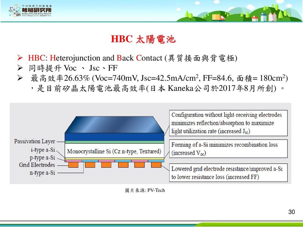 30 HBC 太陽電池 ➢ HBC: Heterojunction and Back Cont...