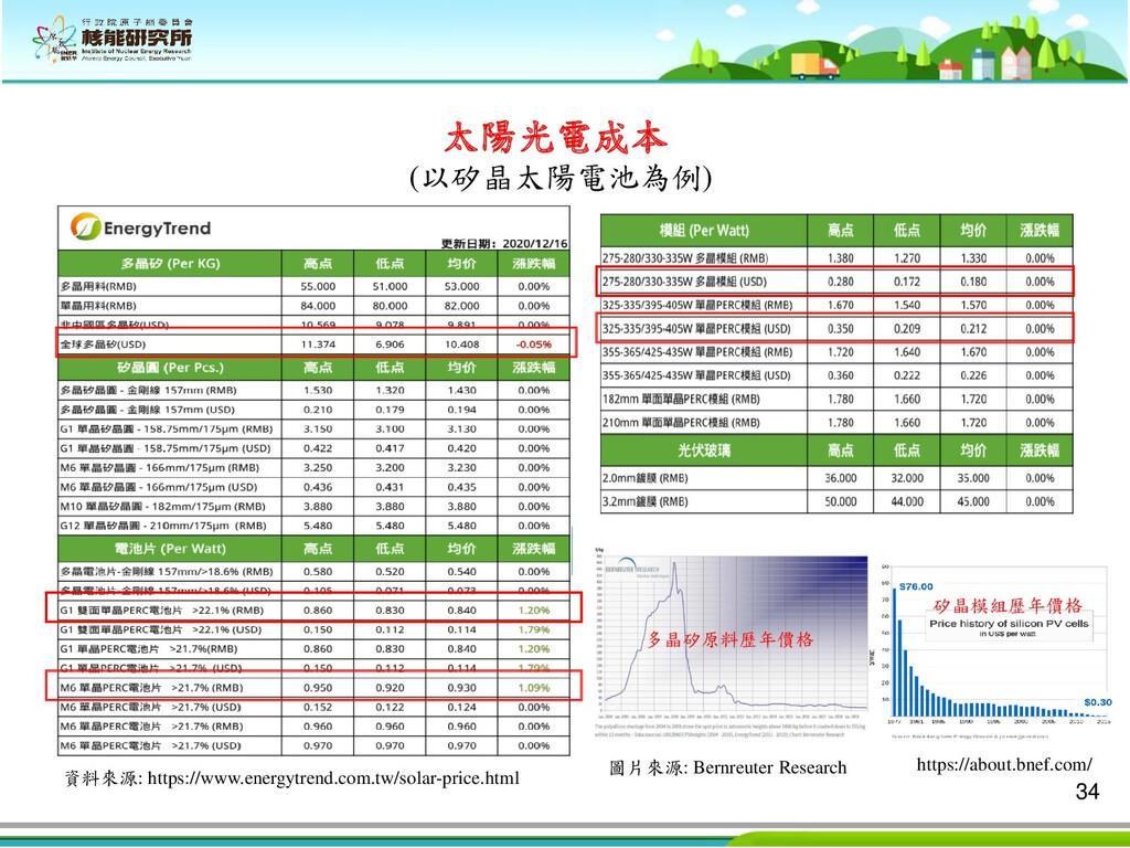 34 太陽光電成本 (以矽晶太陽電池為例) 資料來源: https://www.energyt...