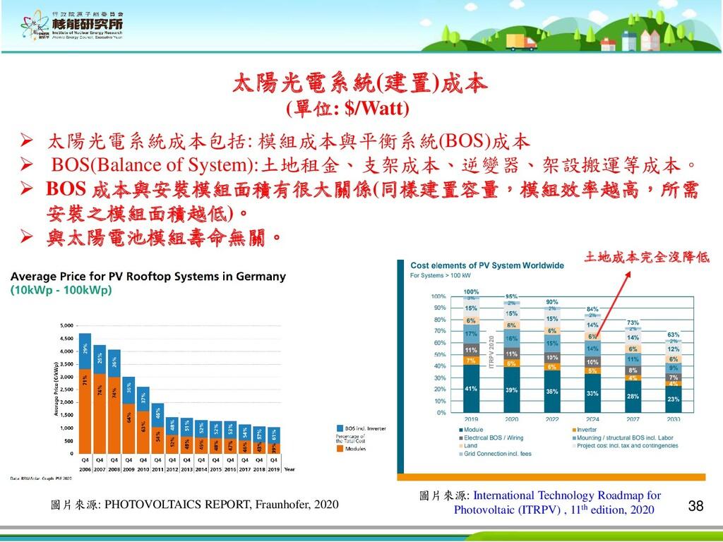 38 太陽光電系統(建置)成本 (單位: $/Watt) ➢ 太陽光電系統成本包括: 模組成本...