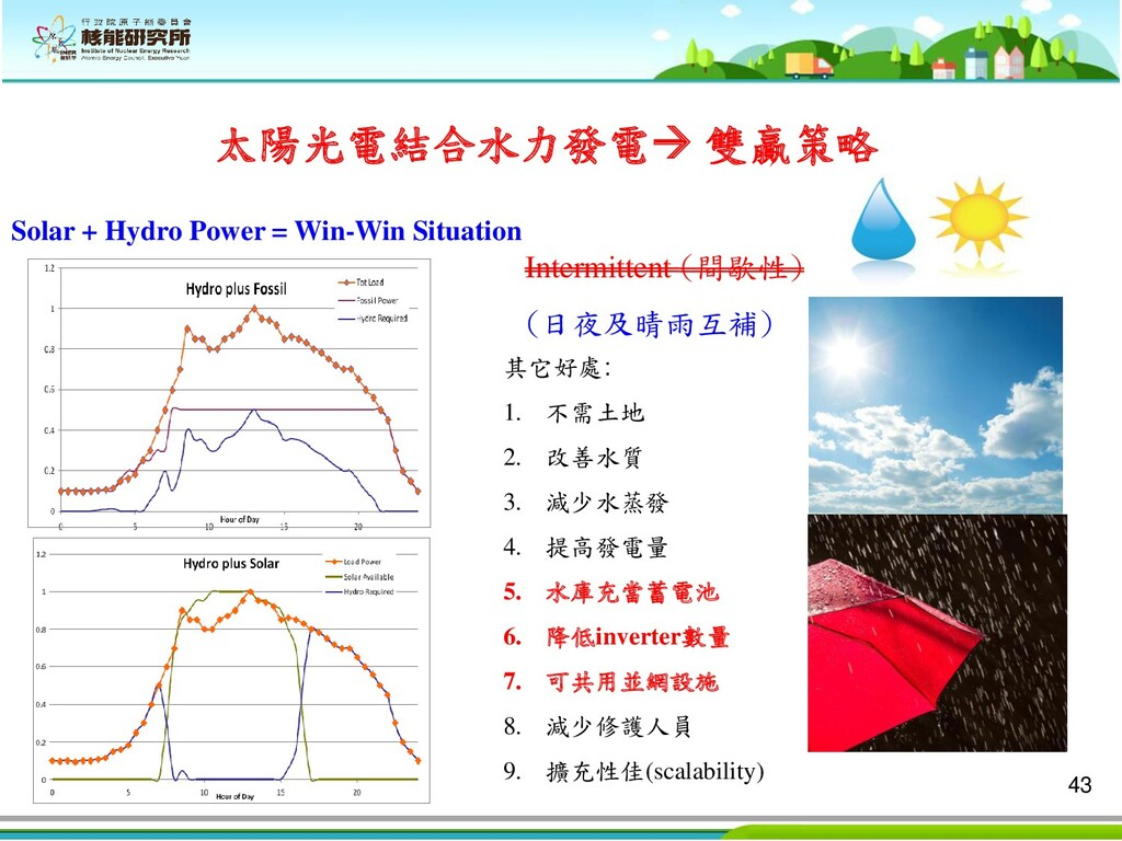 43 Solar + Hydro Power = Win-Win Situation 其它好處...