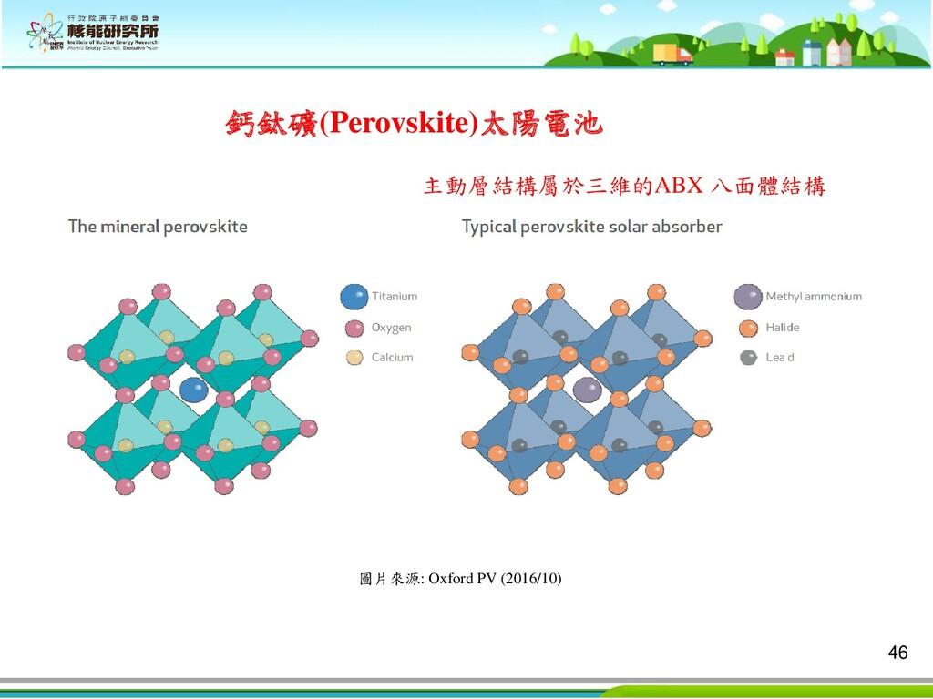 46 鈣鈦礦(Perovskite)太陽電池 圖片來源: Oxford PV (2016/10...