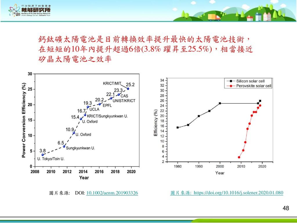 48 圖片來源: DOI: 10.1002/aenm.201903326 鈣鈦礦太陽電池是目前...