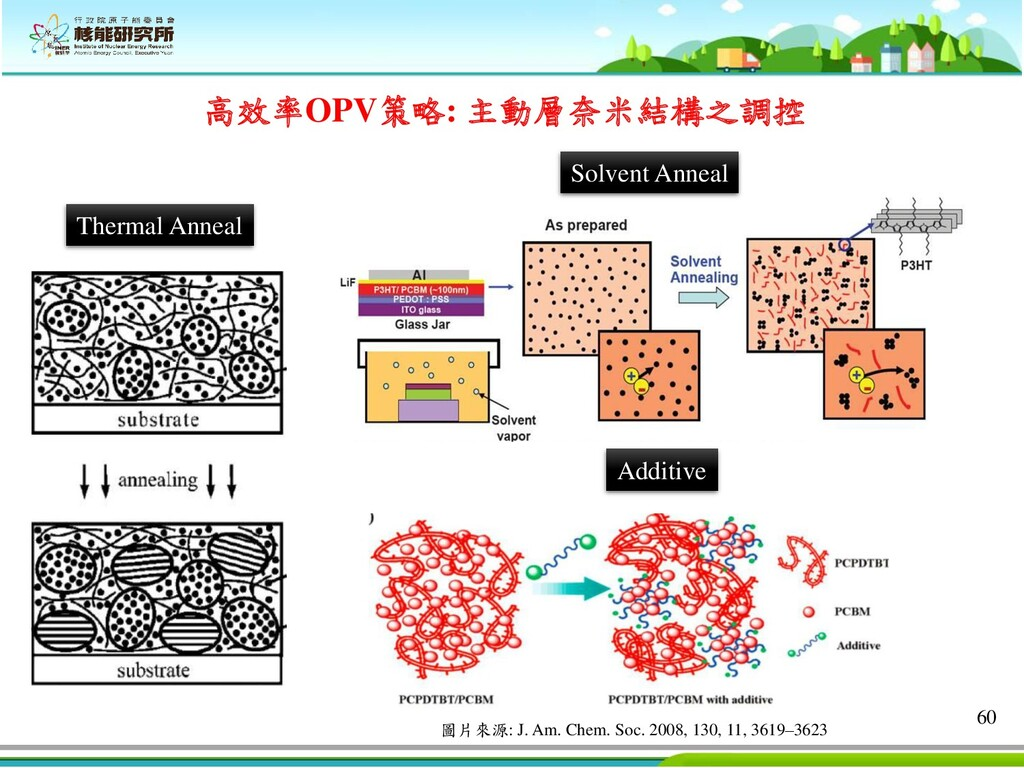 60 Thermal Anneal Solvent Anneal Additive 高效率OP...