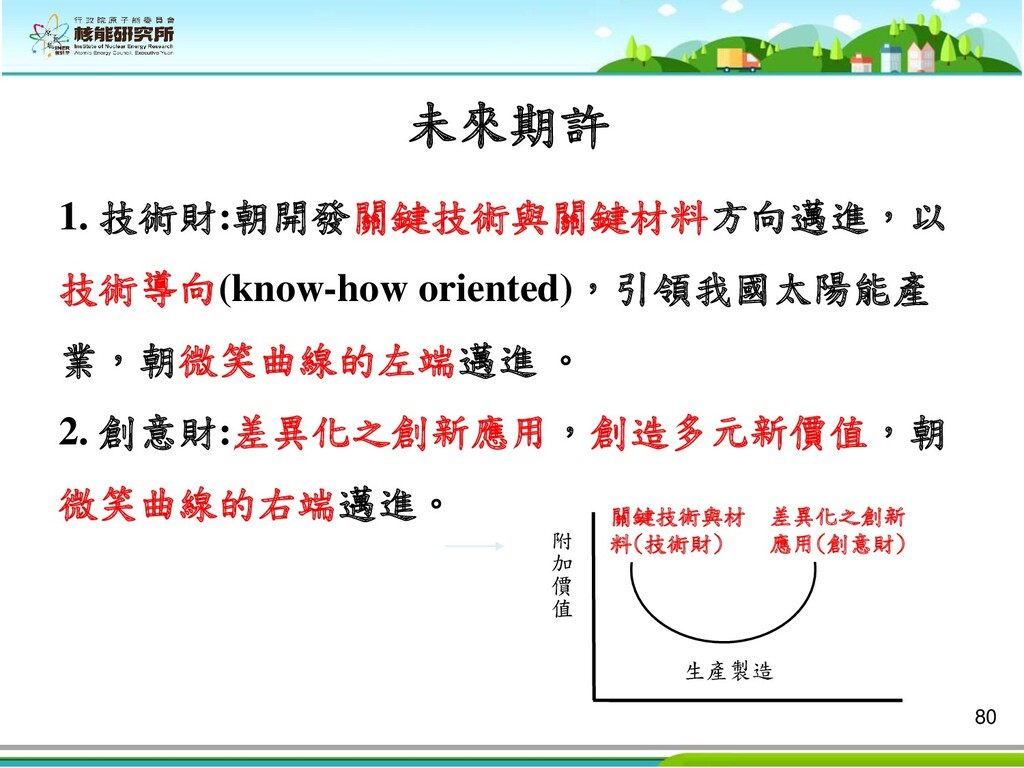 80 1. 技術財:朝開發關鍵技術與關鍵材料方向邁進,以 技術導向(know-how orie...