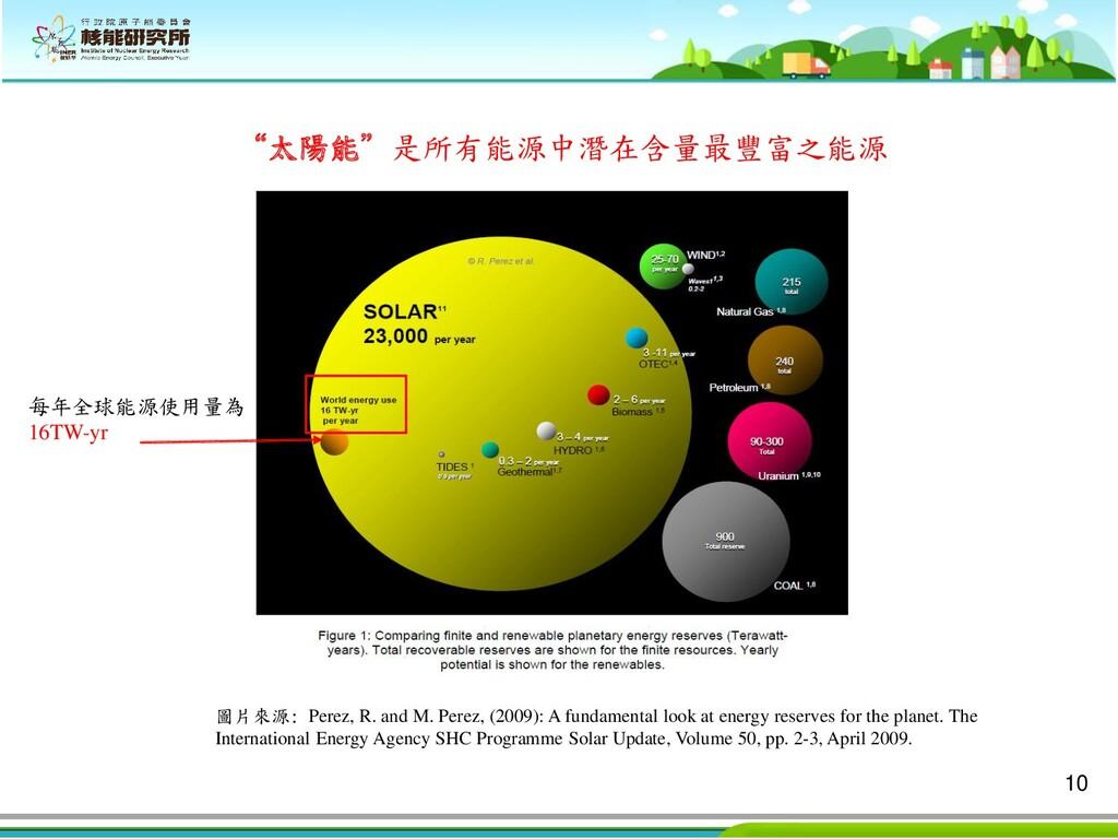 """10 """"太陽能""""是所有能源中潛在含量最豐富之能源 圖片來源: Perez, R. and M...."""