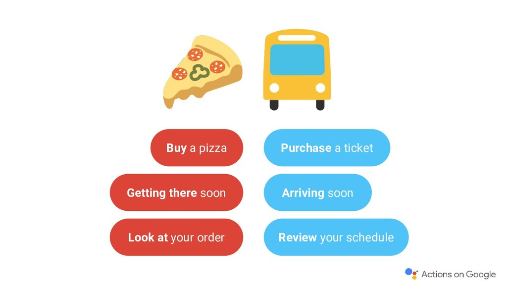 Buy a pizza Getting there soon Purchase a ticke...