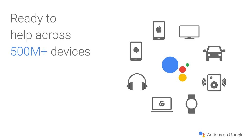 Ready to help across 500M+ devices