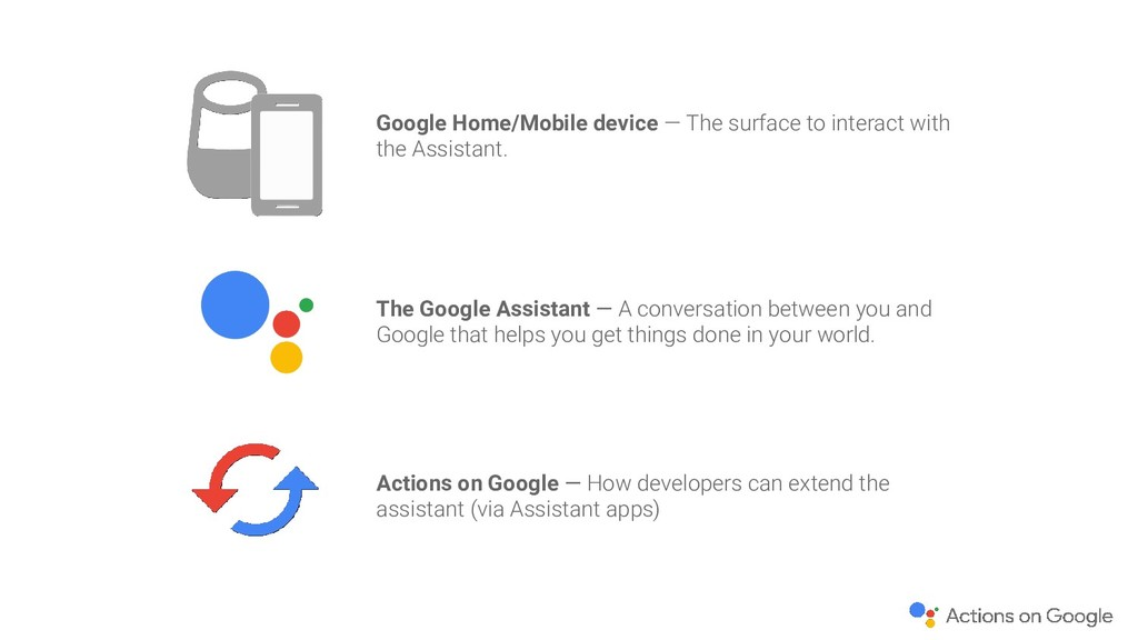 Google Home/Mobile device — The surface to inte...