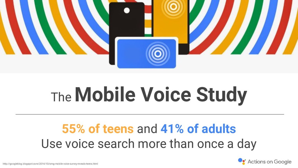 The Mobile Voice Study 55% of teens and 41% of ...