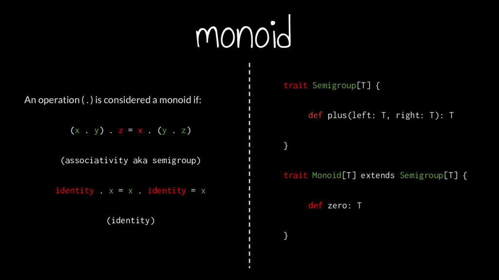 An operation ( . ) is considered a monoid if: (...