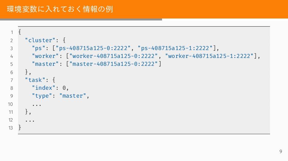 """環境変数に入れておく情報の例 1 { 2 """"cluster"""": { 3 """"ps"""": [""""ps-..."""