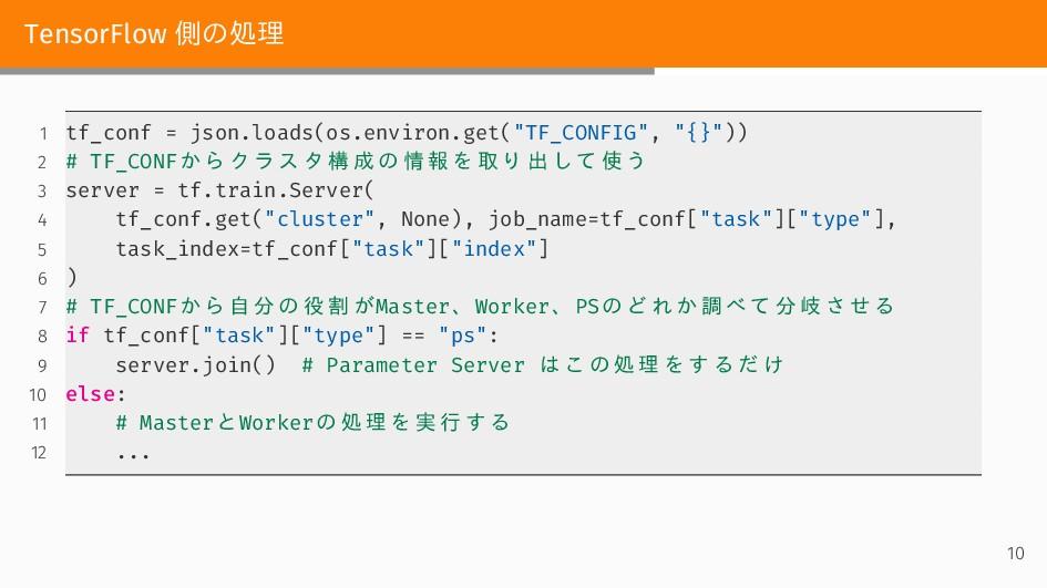 TensorFlow 側の処理 1 tf_conf = json.loads(os.envir...