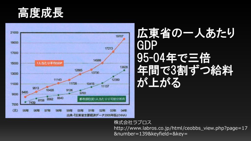 高度成長 株式会社ラブロス http://www.labros.co.jp/html/ceob...