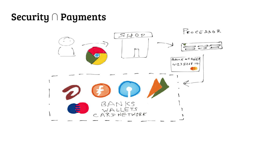 Security ∩ Payments
