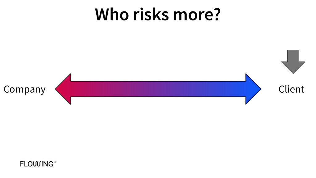 Company Client Who risks more?