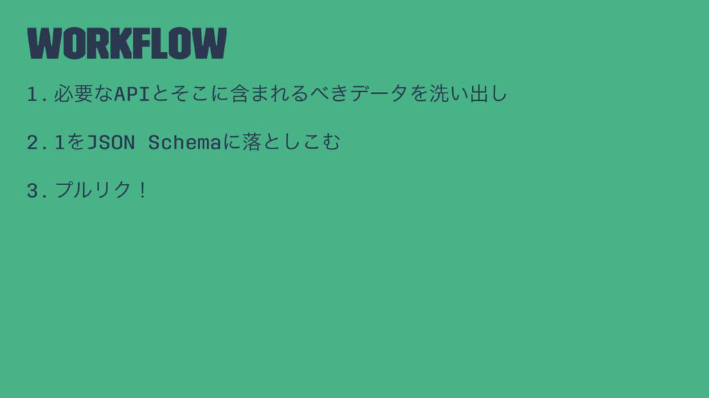 Workflow 1.ඞཁͳAPIͱͦ͜ʹؚ·ΕΔ͖σʔλΛચ͍ग़͠ 2.1ΛJSON Sch...