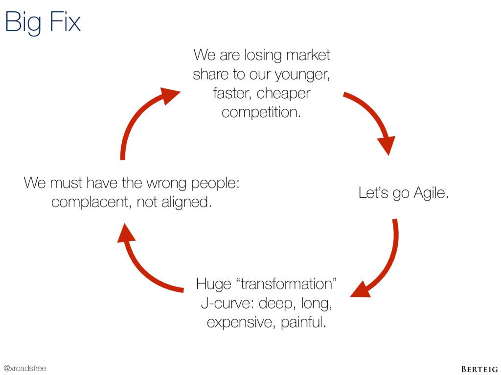 @xroadstree Big Fix We are losing market share ...