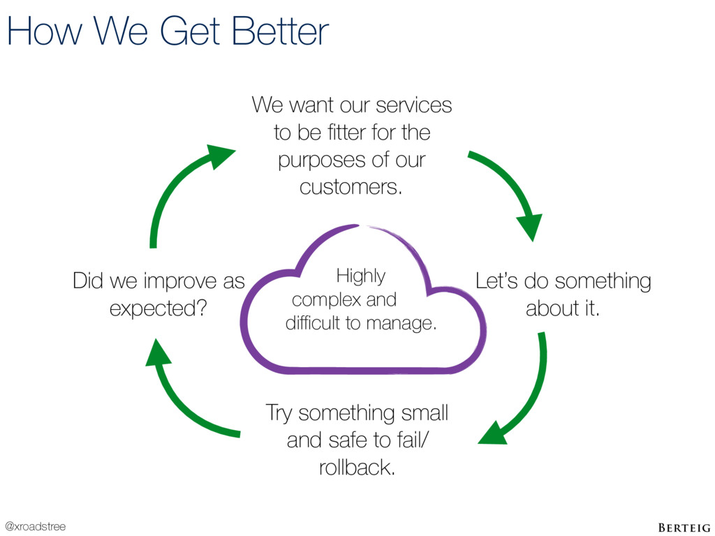 @xroadstree How We Get Better We want our servi...