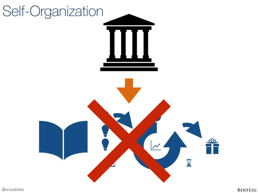 @xroadstree Self-Organization