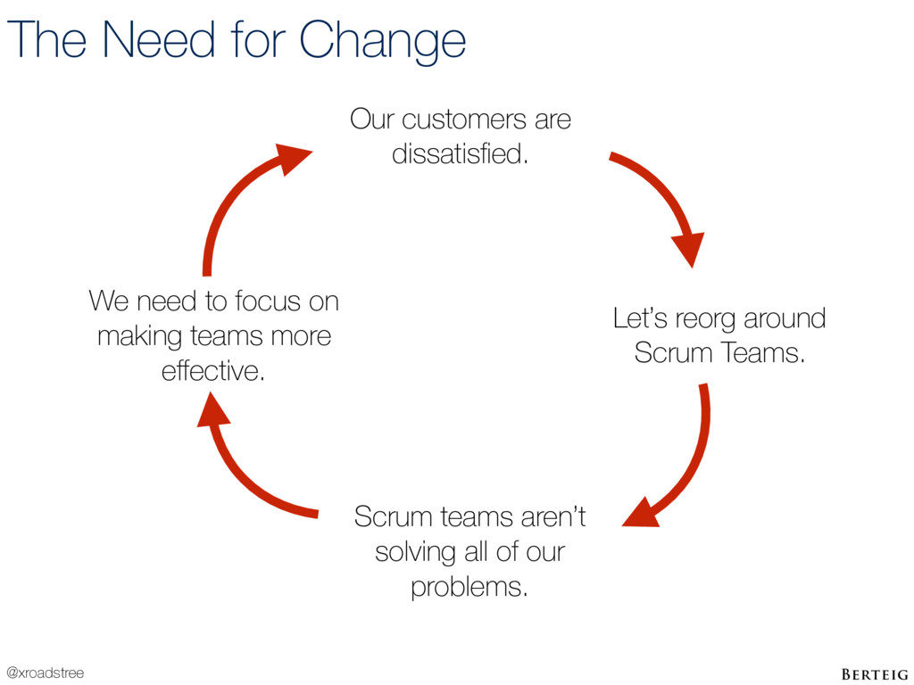 @xroadstree The Need for Change Our customers a...