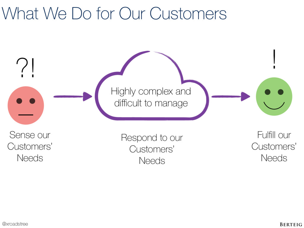 @xroadstree What We Do for Our Customers Highly...