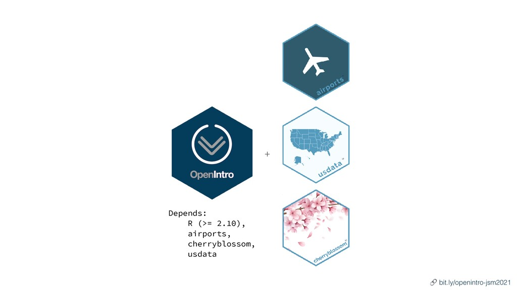 Depends:   R (>= 2.10),   airports,   cherryblo...
