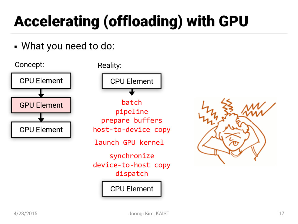 Accelerating (offloading) with GPU § What you n...