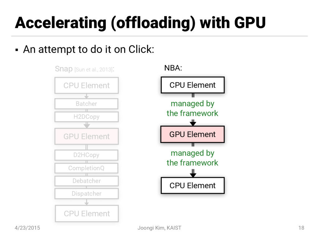 Accelerating (offloading) with GPU § What NBA d...