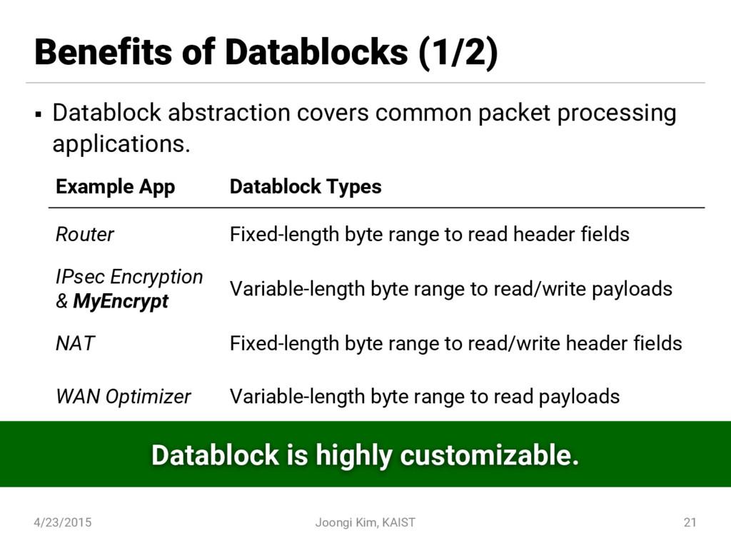 Benefits of Datablocks (1/2) § Datablock abstra...