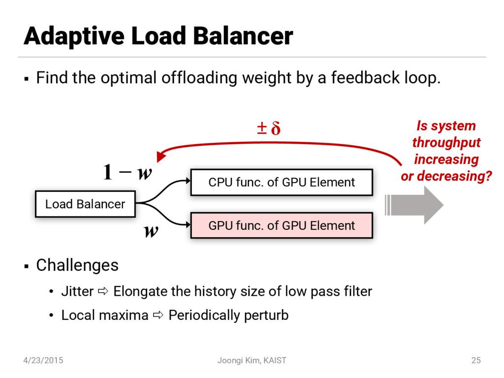 Adaptive Load Balancer § Find the optimal offlo...