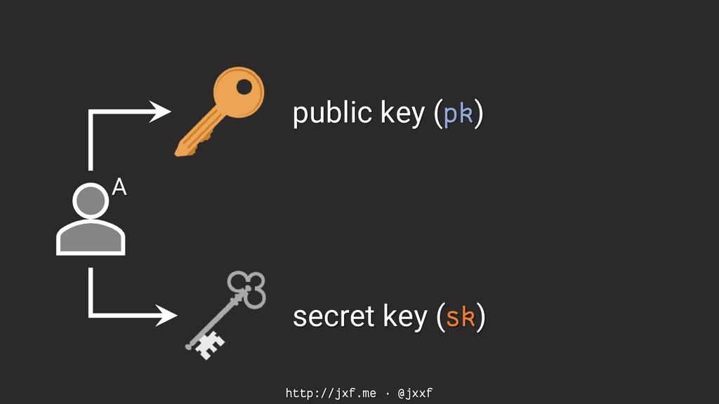 http://jxf.me · @jxxf A public key (pk) secret ...